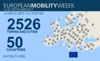 EUROPEAN MOBILITY WEEK 2017: making shared mobility clean and intelligent